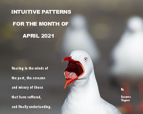 2Intuitive Patterns for the Month of April 2021